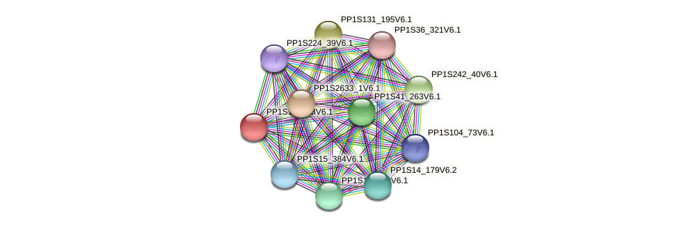 PP1S123_83V6.1 protein (Physcomitrella patens) - STRING interaction network