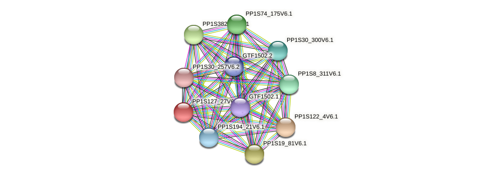 PP1S127_27V6.1 protein (Physcomitrella patens) - STRING interaction network