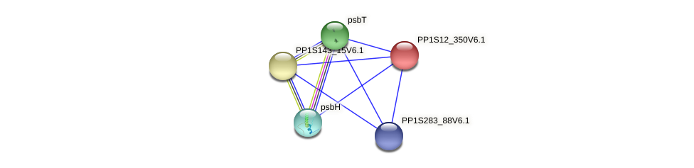 PP1S12_350V6.1 protein (Physcomitrella patens) - STRING interaction network