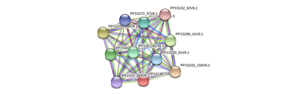 PP1S139_14V6.1 protein (Physcomitrella patens) - STRING interaction network