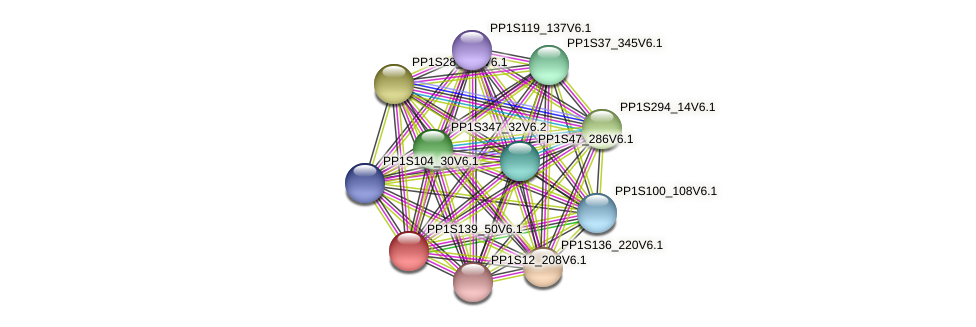 PP1S139_50V6.1 protein (Physcomitrella patens) - STRING interaction network