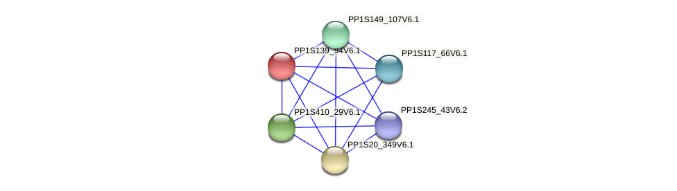 PP1S139_94V6.1 protein (Physcomitrella patens) - STRING interaction network