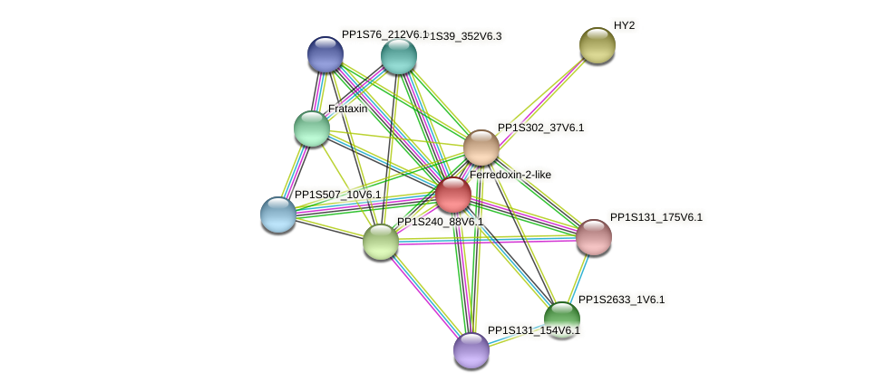 PP1S145_77V6.1 protein (Physcomitrella patens) - STRING interaction network