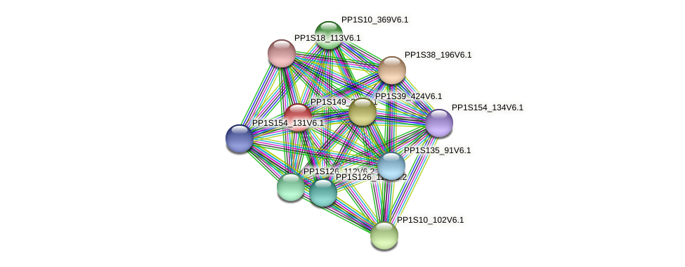 PP1S149_30V6.1 protein (Physcomitrella patens) - STRING interaction network