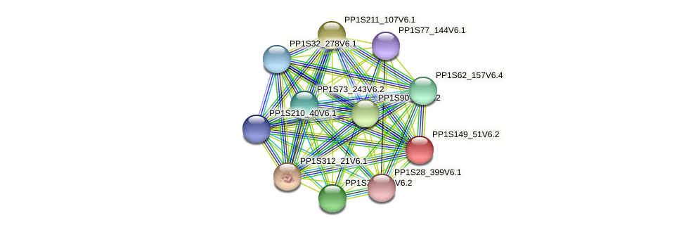 PP1S149_51V6.2 protein (Physcomitrella patens) - STRING interaction network