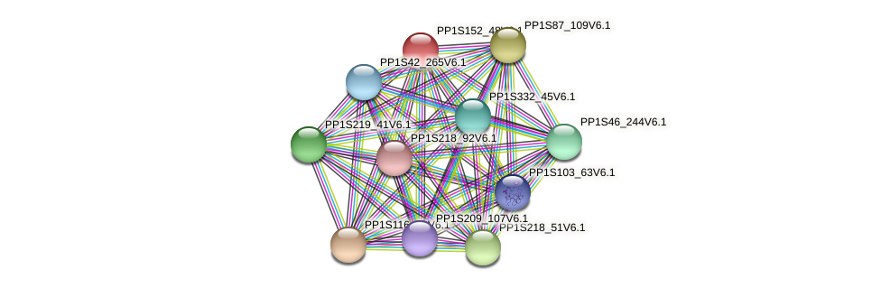PP1S152_48V6.1 protein (Physcomitrella patens) - STRING interaction network