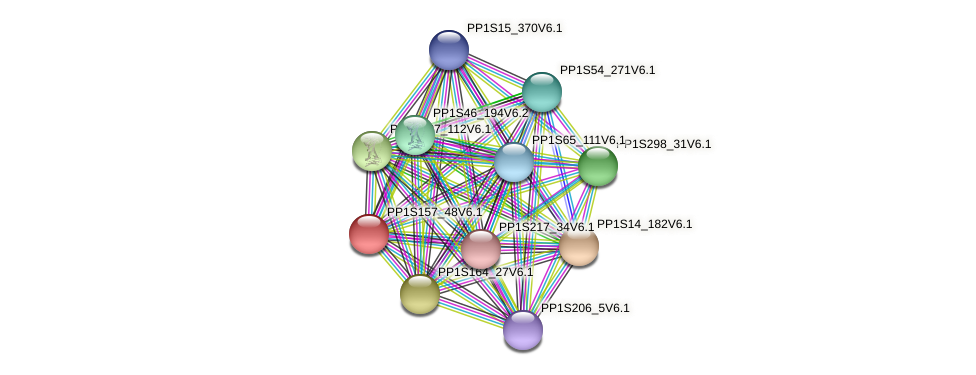 PP1S157_48V6.1 protein (Physcomitrella patens) - STRING interaction network