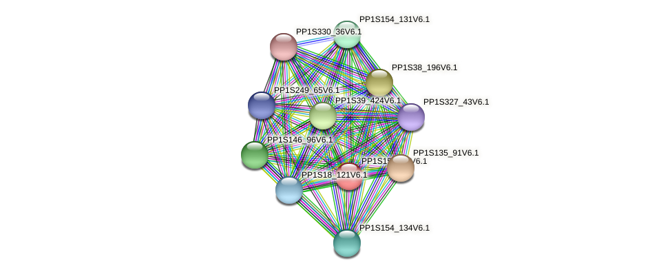 PP1S15_152V6.1 protein (Physcomitrella patens) - STRING interaction network