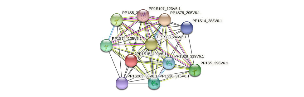 PP1S15_409V6.1 protein (Physcomitrella patens) - STRING interaction network