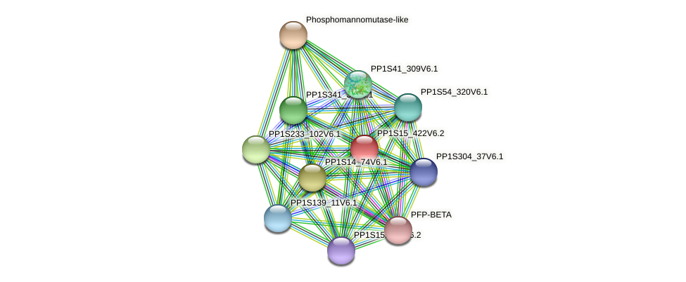 PP1S15_422V6.1 protein (Physcomitrella patens) - STRING interaction network