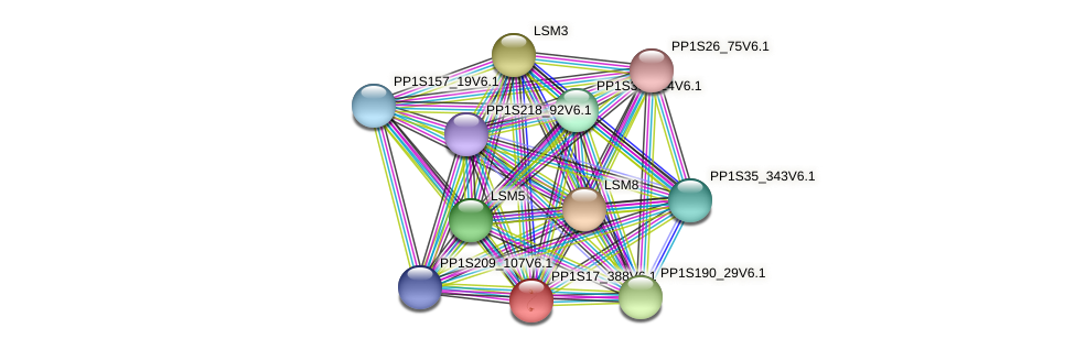 PP1S17_388V6.1 protein (Physcomitrella patens) - STRING interaction network