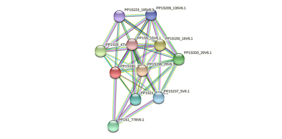 PP1S180_15V6.1 protein (Physcomitrella patens) - STRING interaction network