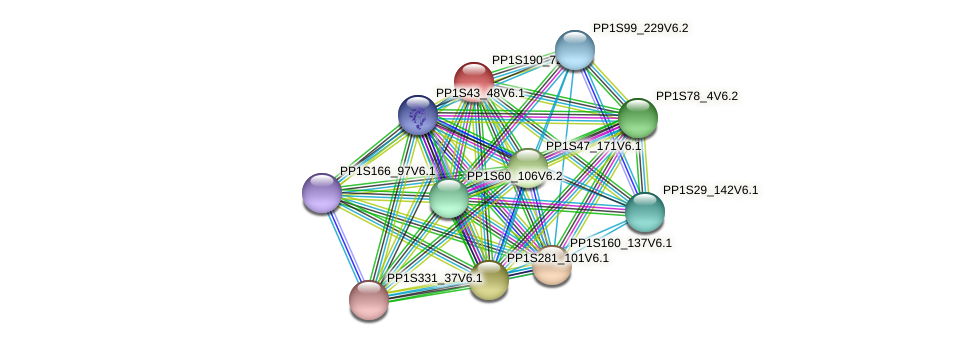 PP1S190_72V6.1 protein (Physcomitrella patens) - STRING interaction network