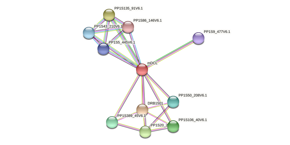 PP1S196_67V6.1 protein (Physcomitrella patens) - STRING interaction network