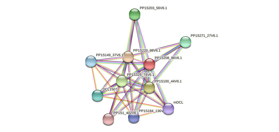 SDG1508 protein (Physcomitrella patens) - STRING interaction network
