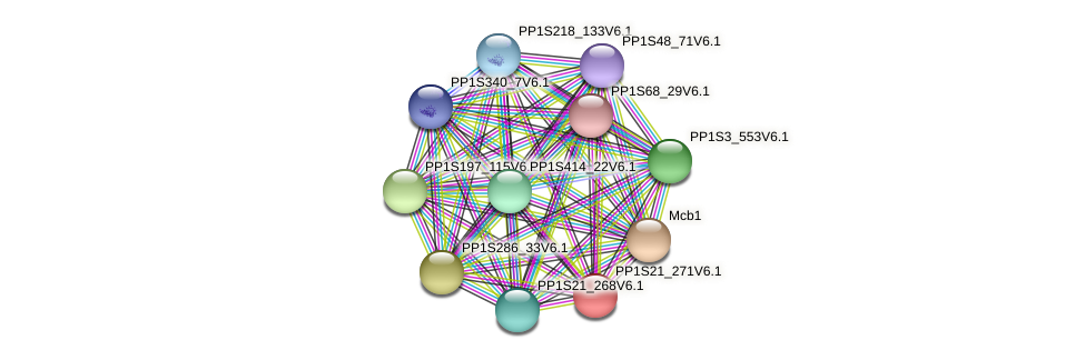 PP1S21_271V6.1 protein (Physcomitrella patens) - STRING interaction network