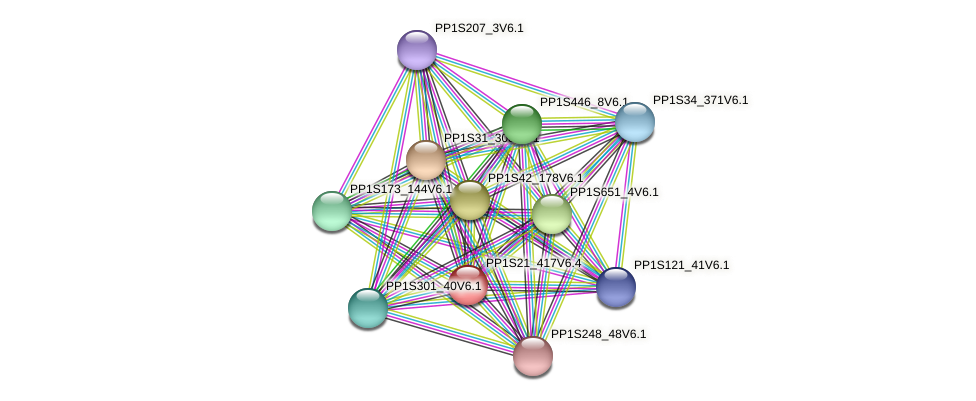 PP1S21_417V6.3 protein (Physcomitrella patens) - STRING interaction network
