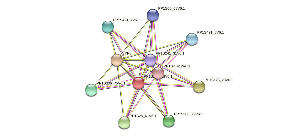 PP1S227_43V6.1 protein (Physcomitrella patens) - STRING interaction network