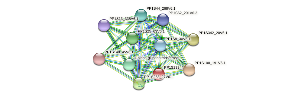 PP1S233_4V6.1 protein (Physcomitrella patens) - STRING interaction network