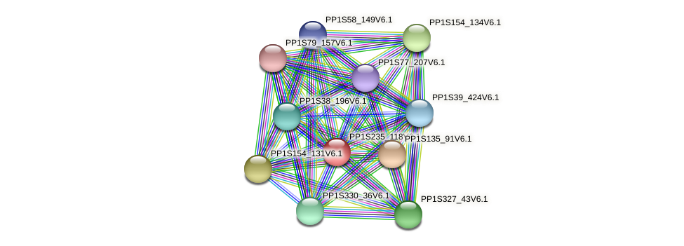 PP1S235_118V6.1 protein (Physcomitrella patens) - STRING interaction network