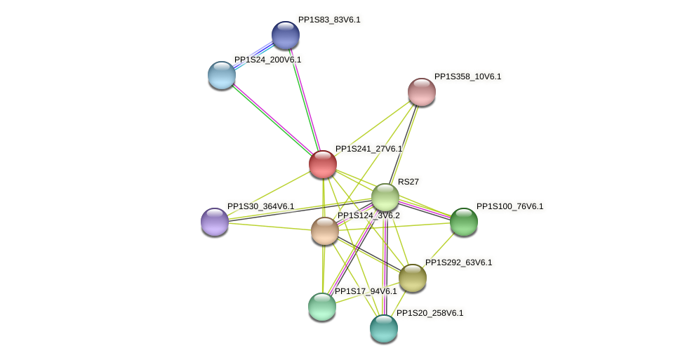 PP1S241_27V6.1 protein (Physcomitrella patens) - STRING interaction network
