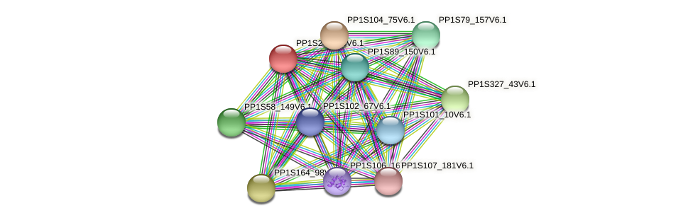 PP1S249_85V6.1 protein (Physcomitrella patens) - STRING interaction network