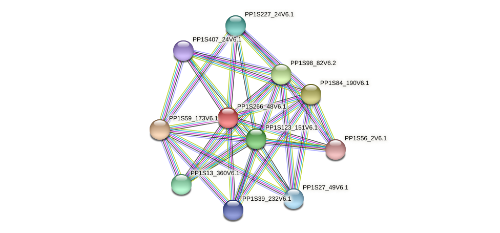 PP1S266_48V6.1 protein (Physcomitrella patens) - STRING interaction network