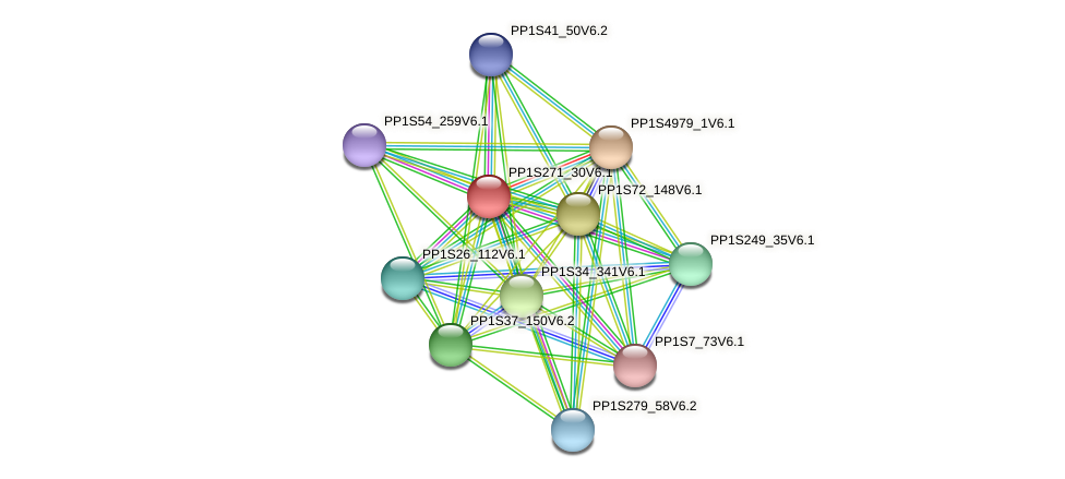 PP1S271_30V6.1 protein (Physcomitrella patens) - STRING interaction network