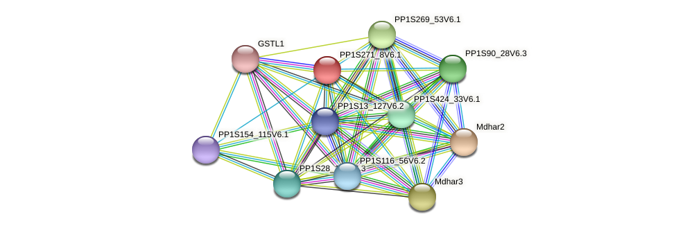 PP1S271_8V6.1 protein (Physcomitrella patens) - STRING interaction network