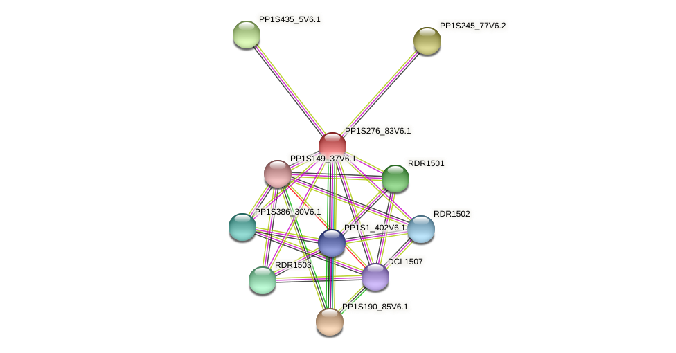 PP1S276_83V6.1 protein (Physcomitrella patens) - STRING interaction network
