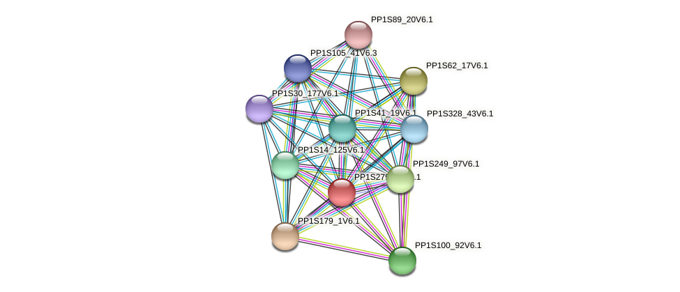 PP1S279_18V6.1 protein (Physcomitrella patens) - STRING interaction network