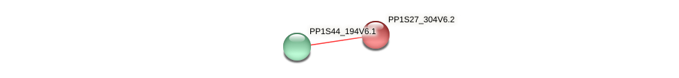 PP1S27_304V6.1 protein (Physcomitrella patens) - STRING interaction network