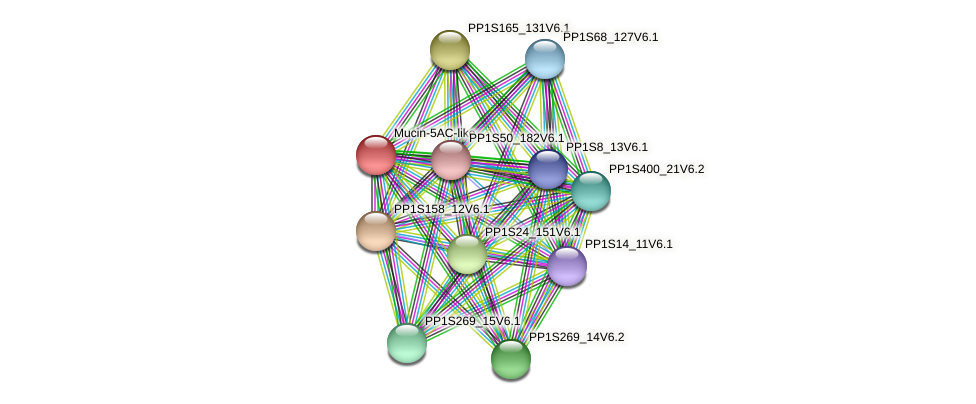 PP1S280_30V6.1 protein (Physcomitrella patens) - STRING interaction network
