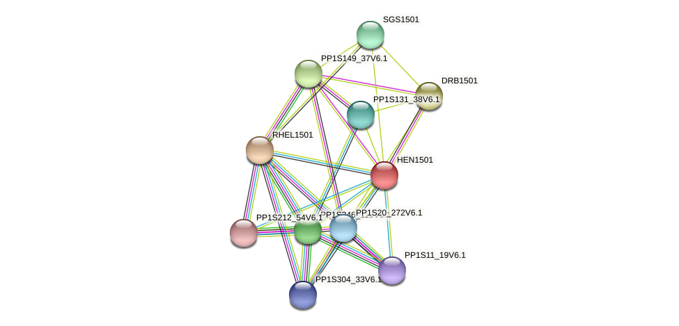 PP1S283_7V6.1 protein (Physcomitrella patens) - STRING interaction network