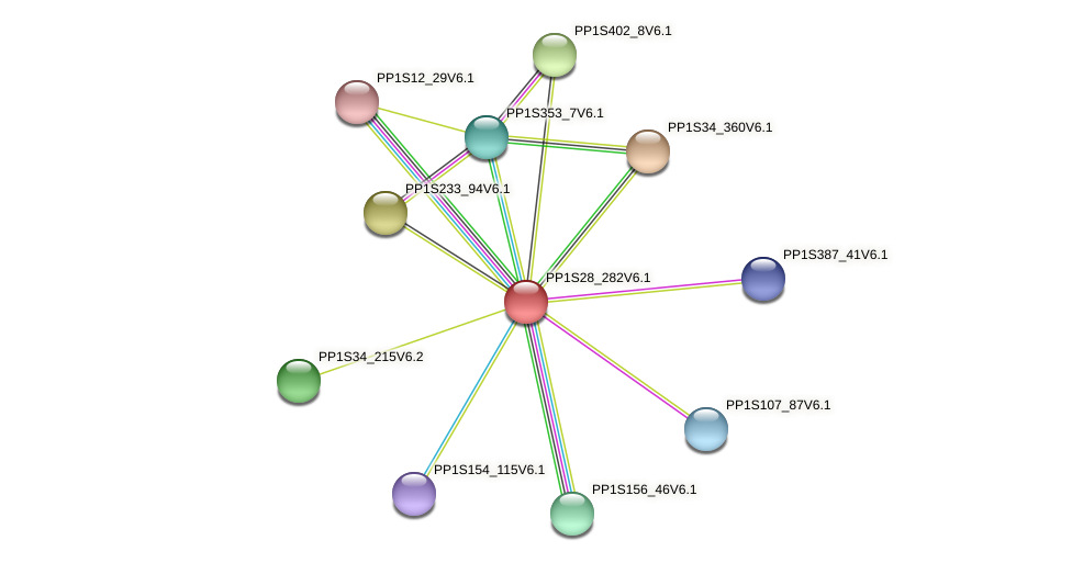 ppabcb18 protein (Physcomitrella patens) - STRING interaction network