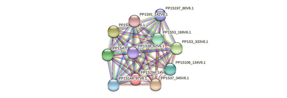 PP1S294_14V6.1 protein (Physcomitrella patens) - STRING interaction network