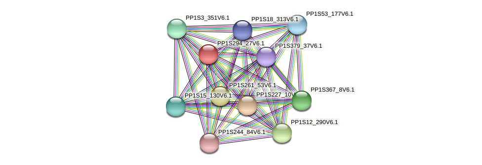 PP1S294_27V6.1 protein (Physcomitrella patens) - STRING interaction network