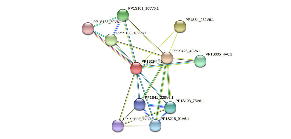 PP1S294_45V6.1 protein (Physcomitrella patens) - STRING interaction network
