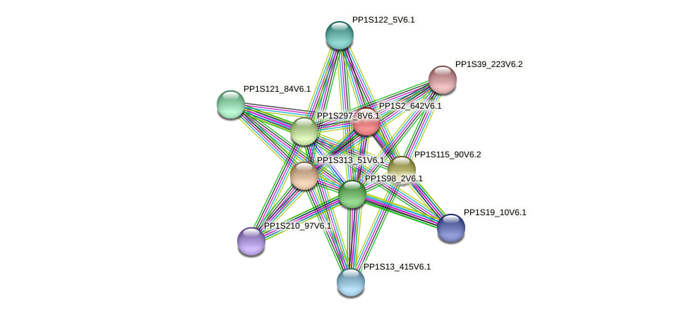 PP1S2_642V6.1 protein (Physcomitrella patens) - STRING interaction network