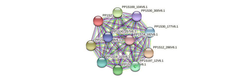 PP1S2_670V6.1 protein (Physcomitrella patens) - STRING interaction network