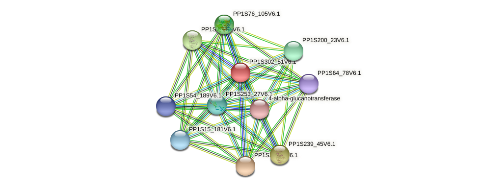 PP1S302_51V6.1 protein (Physcomitrella patens) - STRING interaction network