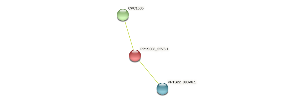 PP1S308_32V6.1 protein (Physcomitrella patens) - STRING interaction network