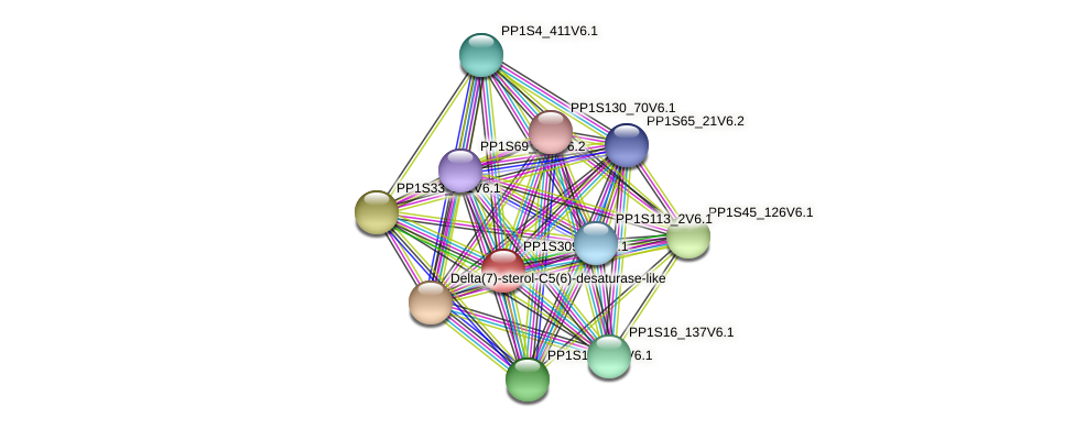 PP1S309_48V6.1 protein (Physcomitrella patens) - STRING interaction network