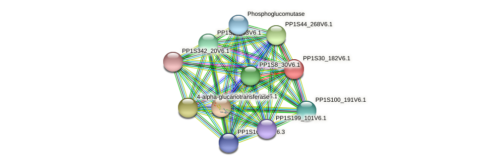 PP1S30_182V6.1 protein (Physcomitrella patens) - STRING interaction network