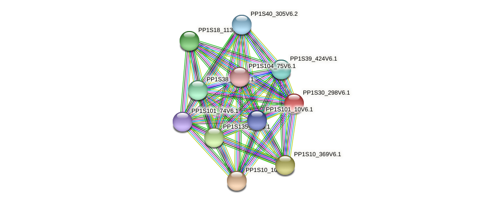 PP1S30_298V6.1 protein (Physcomitrella patens) - STRING interaction network