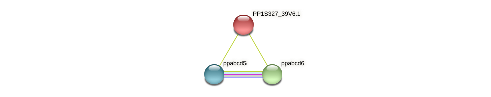 PP1S327_39V6.1 protein (Physcomitrella patens) - STRING interaction network