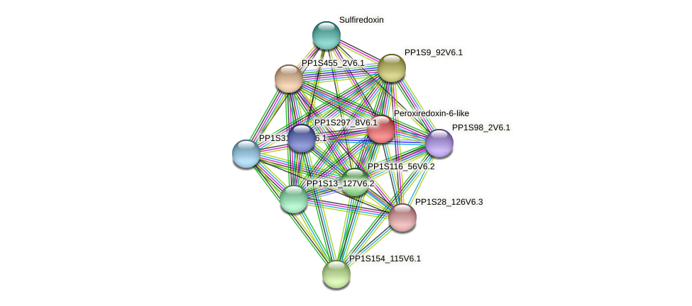 PP1S32_349V6.1 protein (Physcomitrella patens) - STRING interaction network