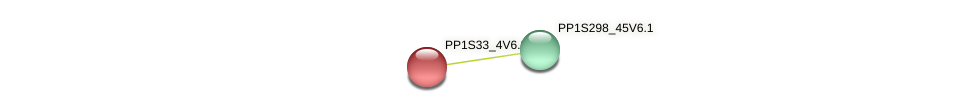 PP1S33_4V6.1 protein (Physcomitrella patens) - STRING interaction network