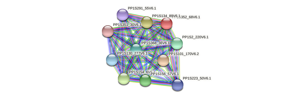 PP1S352_68V6.1 protein (Physcomitrella patens) - STRING interaction network