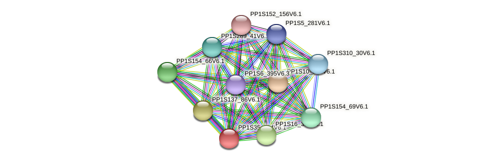 PP1S35_234V6.1 protein (Physcomitrella patens) - STRING interaction network